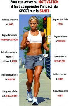L'impact du sport sur la sante, les bienfaits de l'exercice sur votre corps ~ Psychologie & santé