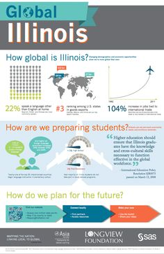 Have you ever wondered how global Illinois is?
