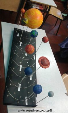 Riproduzione del sistema solare (classe V) reproduction of the solar system class v fifth primary school Solar System Model Project, Solar System Science Project, Solar System Projects For Kids, Solar System Activities, Solar Projects, Solar System Information, Solar System Facts, Space Solar System, Solar System Planets