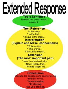 steps to writing a response to literature essay Students who searched for step-by-step guide to writing a great reading response your essay will reap the rewards these six steps literature.