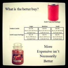 """Another great reason why Gold Canyon candles are """"The World's Finest""""! Shop online at https://gccandles07.mygc.com/Shop"""