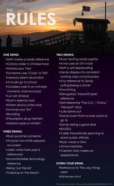 The OC Drinking Game
