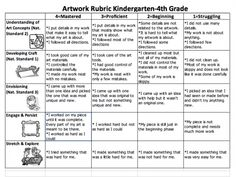 K-4th general art rubric -