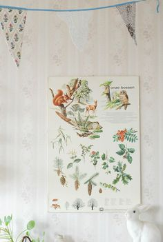 Birthday bunting 21st Century Homes, Birthday Bunting, Kidsroom, Home Decor Items, Vintage World Maps, Graphic Design, Rabbit, Spaces, Happy
