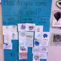 ELD graph with transportation theme. I did this during my solo teaching in a SEI kindergarten.