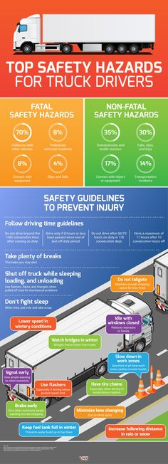 Top Safety Hazards for Truck Drivers