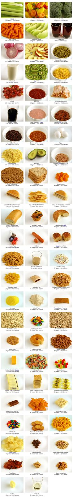 List of foods under 200 calories. In general Best Foods at the top.