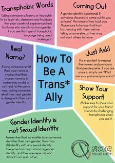 popular lgbtq transgender trans* Gender Identity gender queer genderqueer infographic glaad infographics Fenway Health It