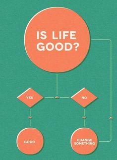 Pretty simple!