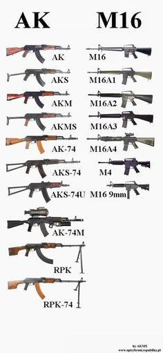 Comparison, 2 most used families of military rifles in the world. Weapons Guns, Guns And Ammo, Airsoft, Assault Rifle, M16 Rifle, Cool Guns, Military Weapons, Tactical Gear, Firearms