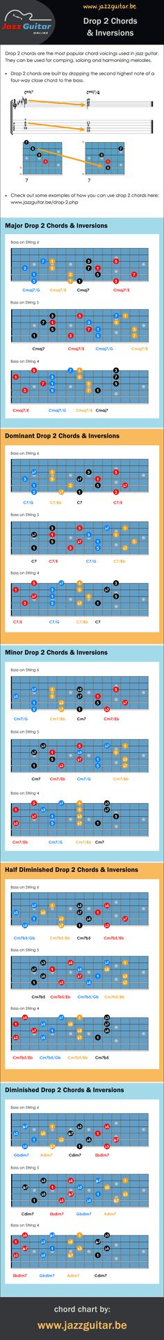 150 best Songs with Chords / Lyrics. images on Pinterest | Guitar ...