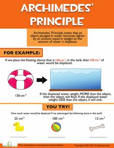 Worksheets: Archimedes Principle
