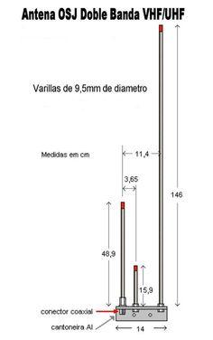 Esta antena consiste en combinar dos antenas J en una sola , de manera que el elemento más corto para VHF se usa como el elemento más largo en UHF.
