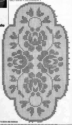 @nika Filet Crochet Charts, Knitting Charts, Lace Stencil, Oval Tablecloth, Crochet Tablecloth, Crochet Doilies, Lana Verde, Crochet Table Runner, Doily Patterns