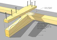 cantilevered garage shelving brackets, easy-to-understand illustrations