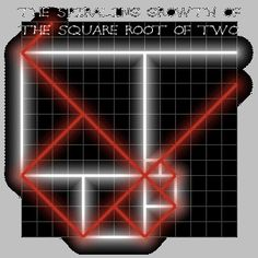 The Square Root of Two in Geometry | nature's word : musings on sacred geometry
