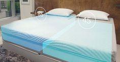 Sleep Number a dévoilé sa dernière création récompensée lors du salon par un Innovation Awards : le 360, un lit connecté qui optimise le sommeil de ses utilisateurs. En plus d'un chauffage situé au pied du lit servant à s'endormir plus facilement, le lit peut changer d'inclinaison afin de stopper les ronflements. La dureté du matelas peut aussi s'adapter au sommeil de chacun et éviter de trop bouger pendant la nuit. Enfin, son application analyse le sommeil et chacun peut alors adapter le…