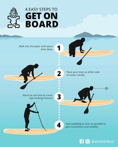 Sup Stand Up Paddle, Kayak Paddle, Standup Paddle Board, Paddle Board Yoga, E Skate, Inflatable Paddle Board, Sup Boards, Sup Yoga, Sup Surf