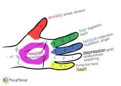 This 5 Minute Hand Exercise You Can Do With Just Your Hands Relieves Health and Emotional Issues