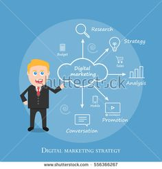 Man narrating digital marketing strategies vector illustration, digital marketing strategy concept including research, idea, and analysis icons