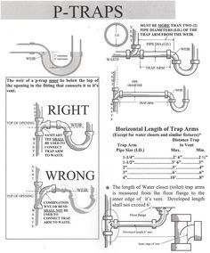 Some knowledge about plumbing can save you lots of money. You might have given it some thought before, but never made any time to gather information. In the event so, keep reading. Get useful tips and methods for releasing your interior plumber. Plumbing Drains, Pex Plumbing, Bathroom Plumbing, Basement Bathroom, Downstairs Toilet, Bathroom Fixtures, Plumbing Fixtures, Bathroom Layout, Small Bathroom
