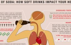 A Sip of Soda [infographic]