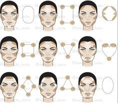 15 Trendy makeup face charts beauty make up Makeup 101, Makeup Guide, Makeup Inspo, Makeup Inspiration, Makeup Looks, Beauty Makeup, Makeup Ideas, Face Beauty, Contour Makeup