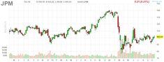 cloud news forex markets