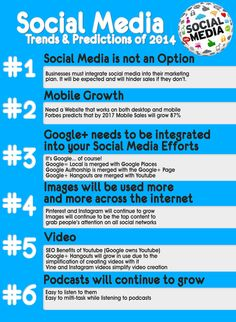 Social media trends and predictions of 2014.