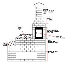 desenho do forno mineiro