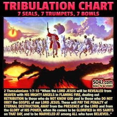 Tribulation Charts - End Times Events