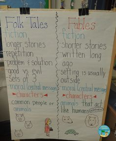 Fable and Folk Tale Anchor Chart
