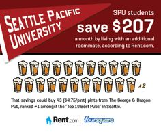 Seattle Pacific University students can save $207 per month by living with an additional roommate. [Rent.com Blog] #Seattle #college #student