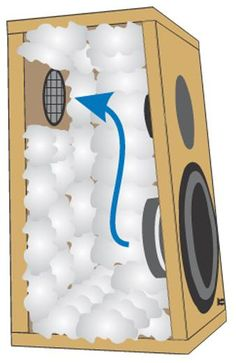 diy loudspeaker design - Google Search