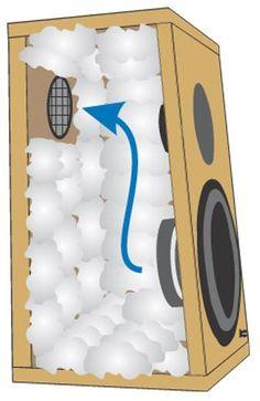 diy loudspeaker design - Google Search