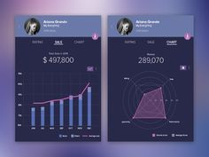 Prospective iTune Artist Analytics