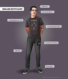 Skramz Revivalist