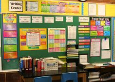 classroom writing center   Learner Centered Classroom in a Standards Based System