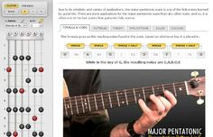 Analyzing and comparing Jamplay vs GuitarTricks: main features, pros and cons. Find what is best for you.