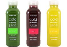 Global sparkling juice market size to reach 102 million usd by 2025 cold pressed juices market by challengers revenue cost analysis price gross margin and top manufactures prediction 2017 to 2023 malvernweather Image collections