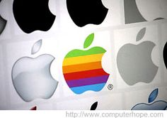 Listing of some of the Apple computer shortcut keys. Computer Shortcut Keys, Computer Technology, Mac Os, Apple, Artificial Intelligence, Young Living, World, Keyboard, Apple Fruit