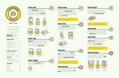 recipe infographic - Cerca con Google