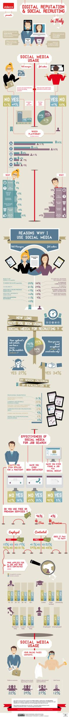 "An info graphic based on the results of an online survey on ""Digital Reputation and Social recruiting in Italy"" taken by 9100 job seekers and 503 HR m  ** Looking for social media advice or support? Contact me at tom.laine@innopinion.com. Read more about me at https://www.linkedin.com/in/tomlaine"