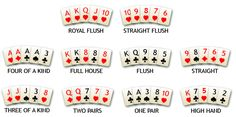 3 Reasons Why to Play Poker Online at Mobile Casino Malaysia  INTTIMNO