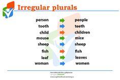 Irregular Plurals, Child And Child, Map, Children, Young Children, Boys, Location Map, Kids, Maps