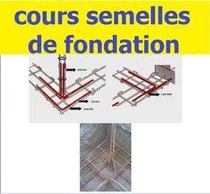 cours semelles de fondation pdf