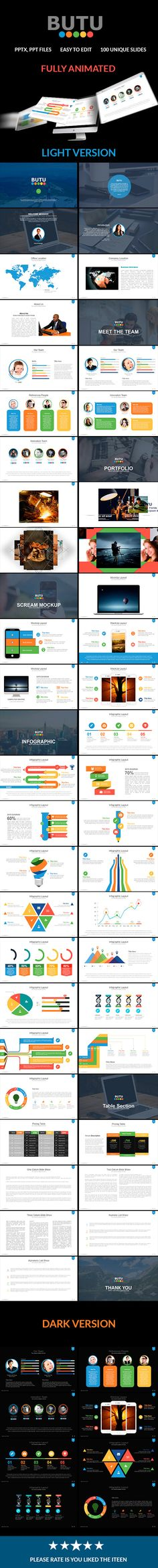 Butu Powerpoint Presentation (PowerPoint Templates)