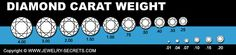 ► ► Learn all about Diamond Carat Weight here...