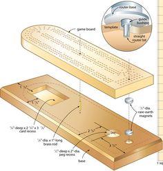 Make a cribbage board                                                                                                                                                      More