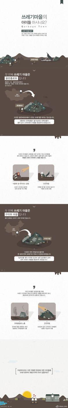 '쓰레기 마을' 아이들에 관심 가져주세요 [인포그래픽] #Waste / #Infographic ⓒ 비주얼다이브 무단 복사·전재·재배포 금지